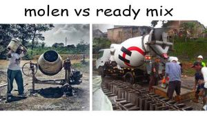 beton molen site mix vs ready mix